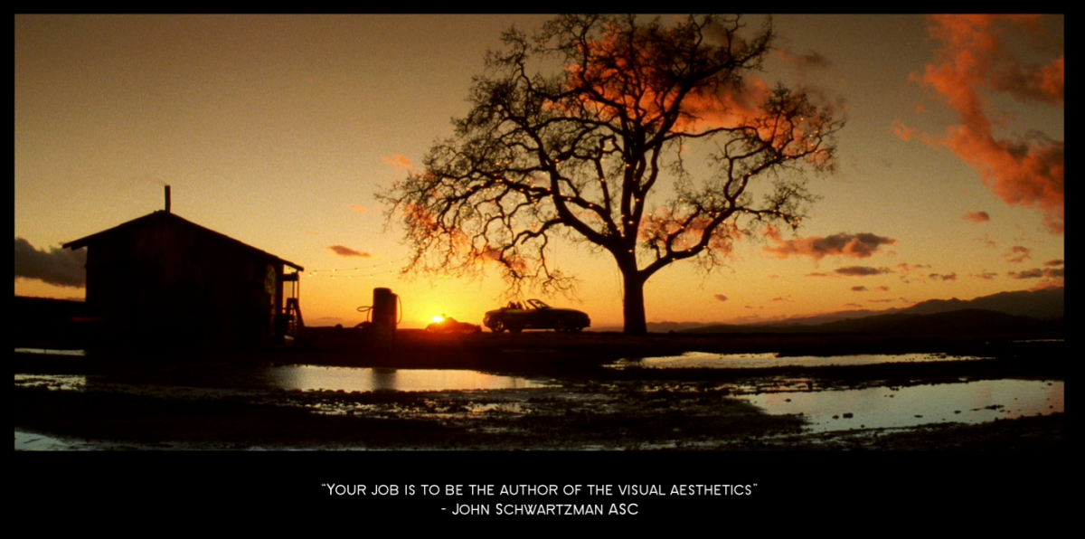 Visual Style: Cinematographers on Cinematography – Part 1